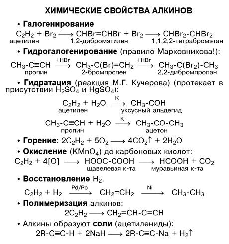 Репетитор по химии.